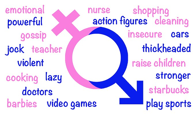 gender stereotype and the media Free essay: name professor's name course number date gender stereotypes in media the mass media plays a significant role in the contemporary society it.